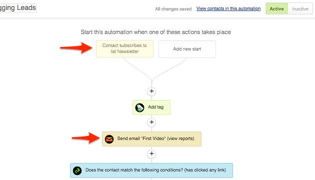 OtimizePress-ActiveCampiagn-AutomationsSetup