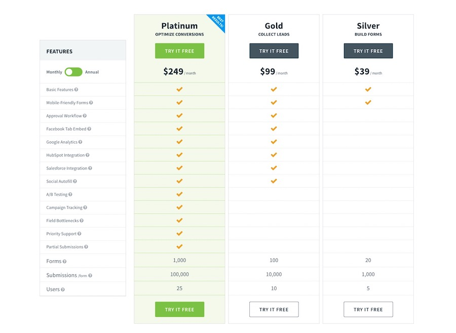 The Formstack comparison table has a clean look and showcases the popular package.