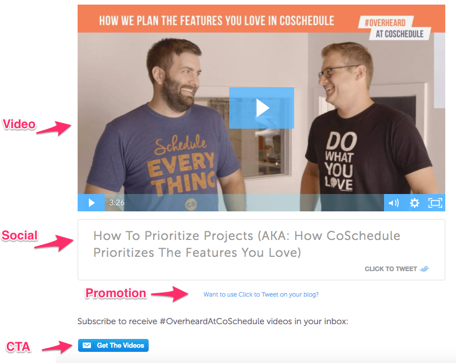 How to craft the perfect blog post   Social Promotion