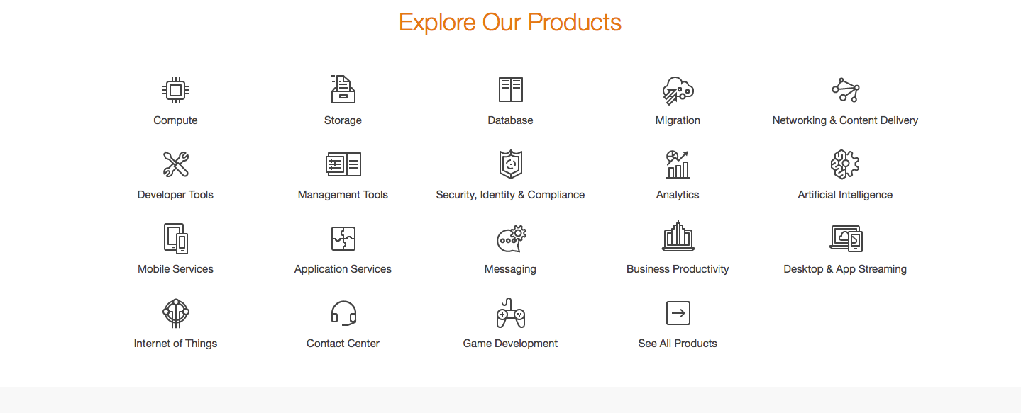 Landing Page Examples from Top Tech Companies   Amazon Web Services Explore our products