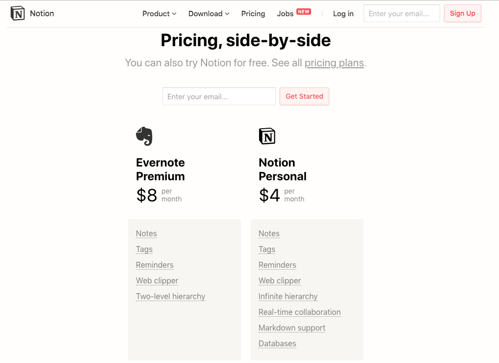 Notion side by side pricing comparison.
