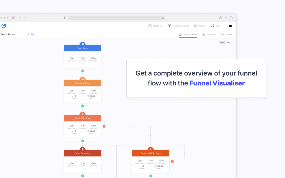 Funnel Visualiser is a visual funnel builder