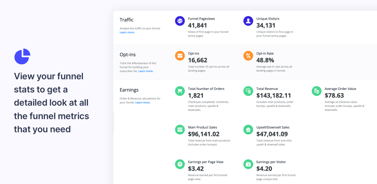 Our funnel stats dashboard shows all your metrics