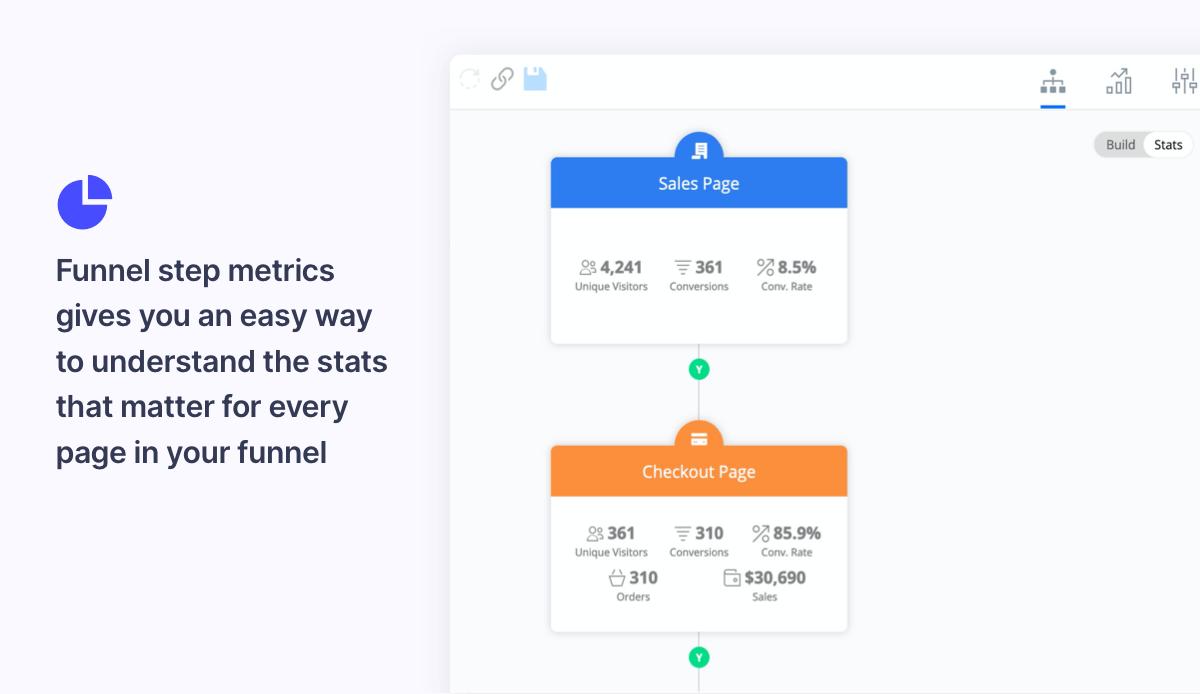 Funnel Metrics Screenshot