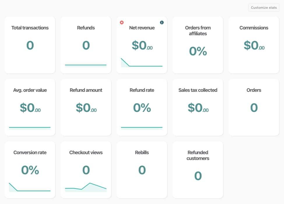 Stats Dashboard in ThriveCart